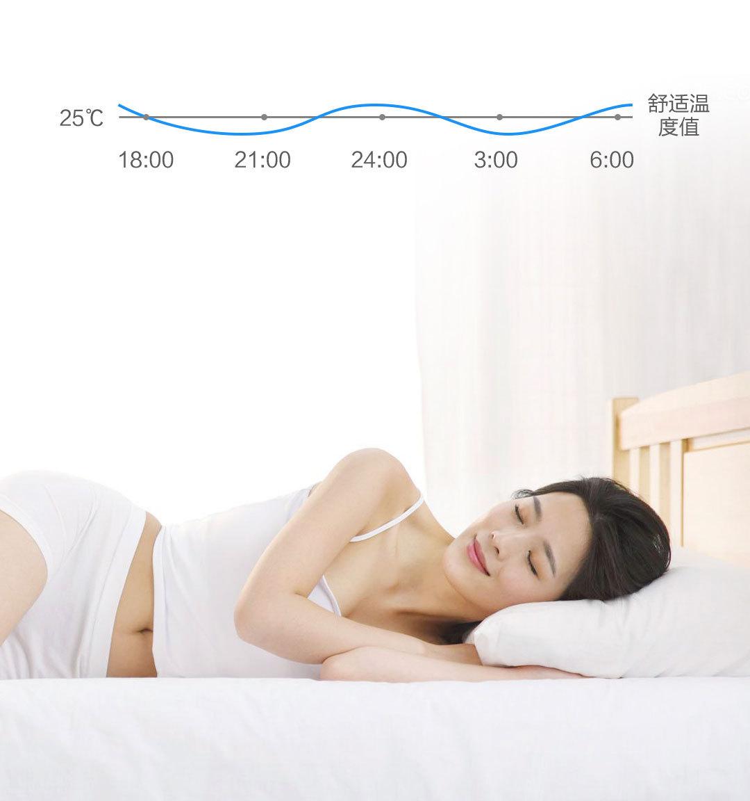 Introducing Two Air Conditioning Companion Aqara Amp Smart